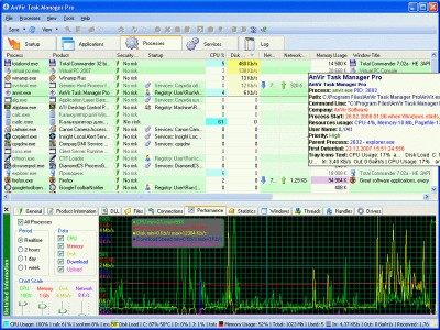 AnVir Task Manager 7.5 screenshot