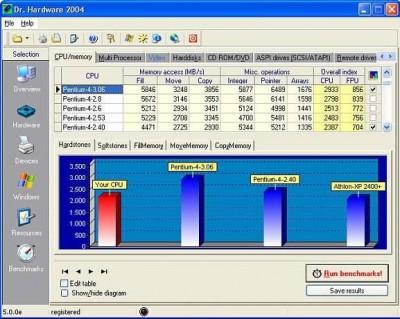 Dr.Hardware 2008 9.0.0e screenshot