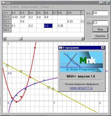 MNK+ 1.3 screenshot