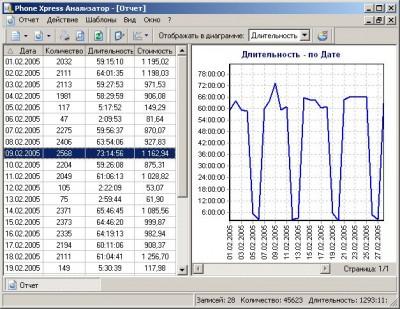 Phone Xpress 1.0.212 screenshot